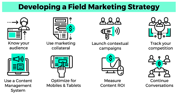 Developing a B2B Field Marketing Strategy | Paperflite