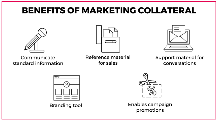 Benefits of Marketing Collateral | Paperflite