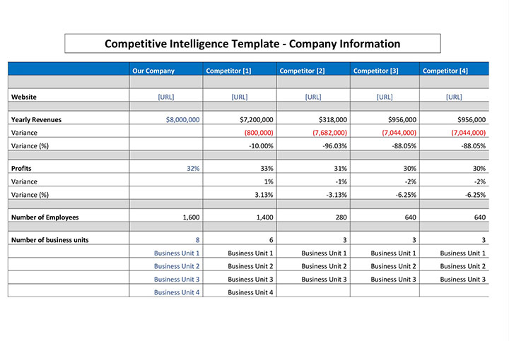 Download Competitive_Intelligence_Template_1-for-company-information