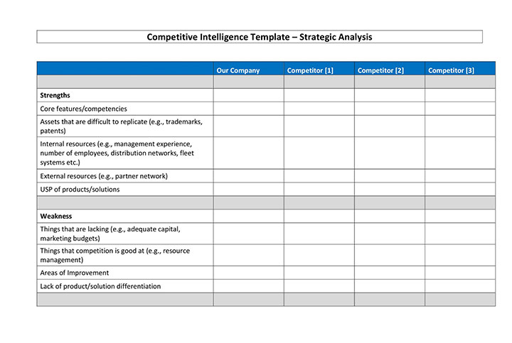 Download Competitive_Intelligence_Template_4-for-Strategic-Analysis