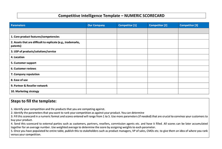 Download-Competitive_Intelligence_Template_5-for-Numeric-Scorecard