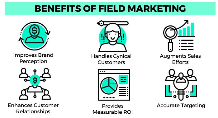 What Is Field Marketing And Why Does It Matter Paperflite