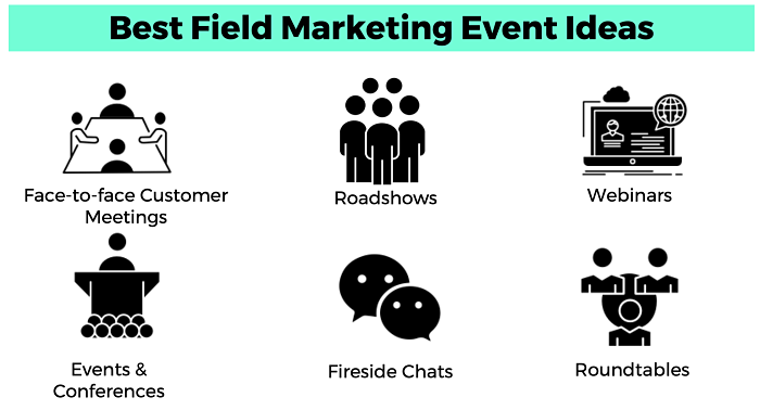 Field-Marketing-Event-Ideas-Paperflite