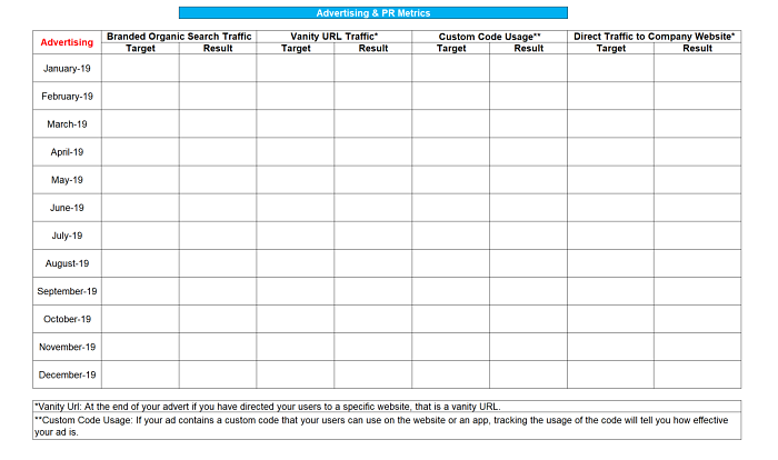 A template for integrated marketing in excel format.