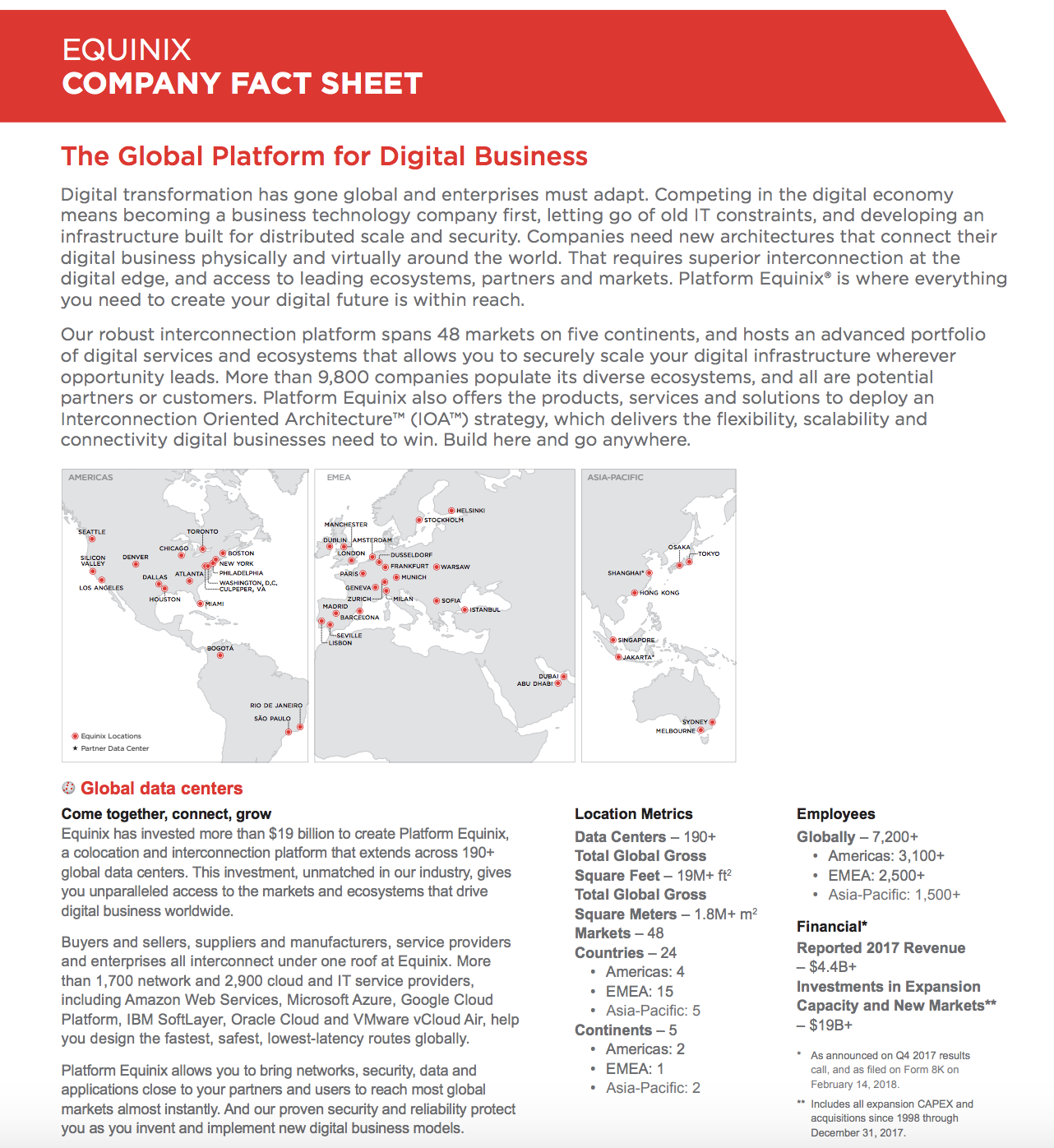 Sales Collateral - Company Factsheet | Paperflite