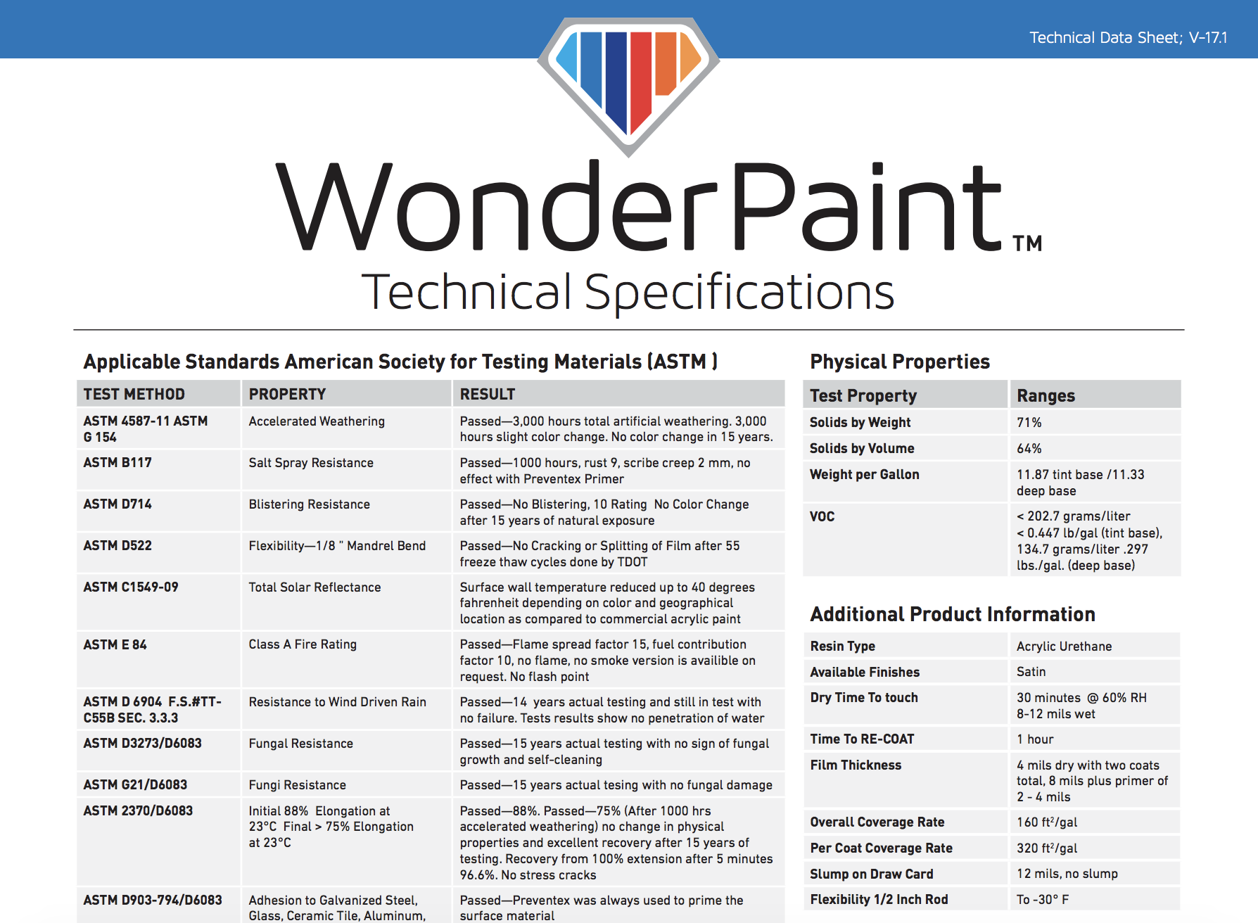 Sales Collateral - Technical Sheet | Paperflite